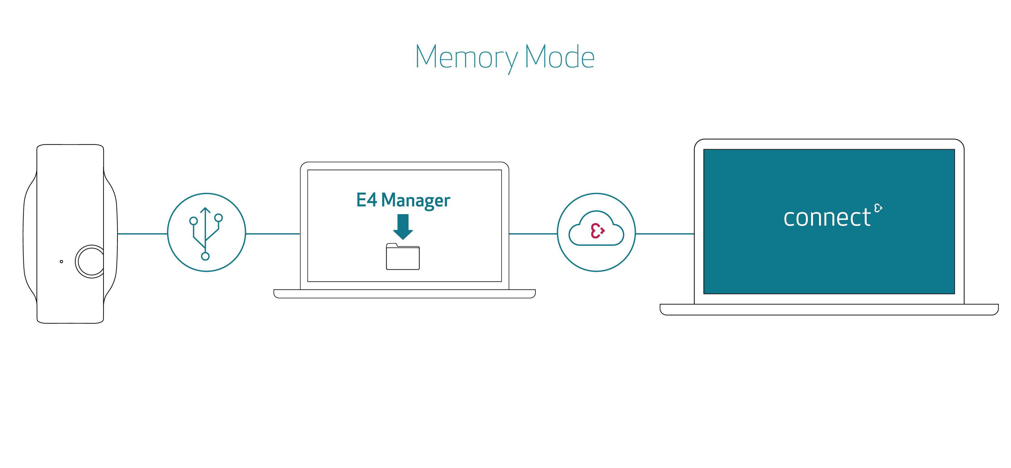 memory-mode.jpg
