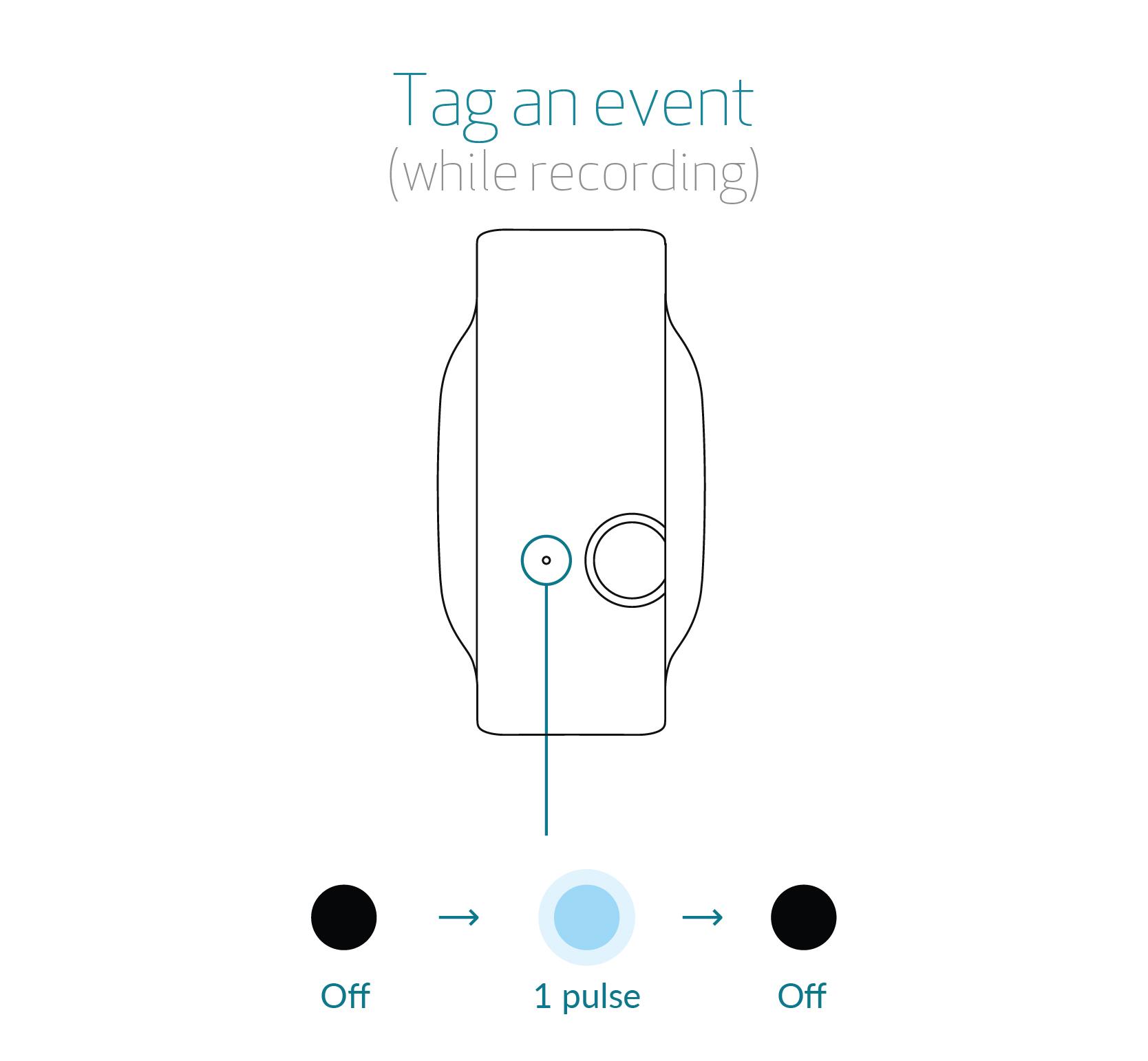 tag-stream.jpg