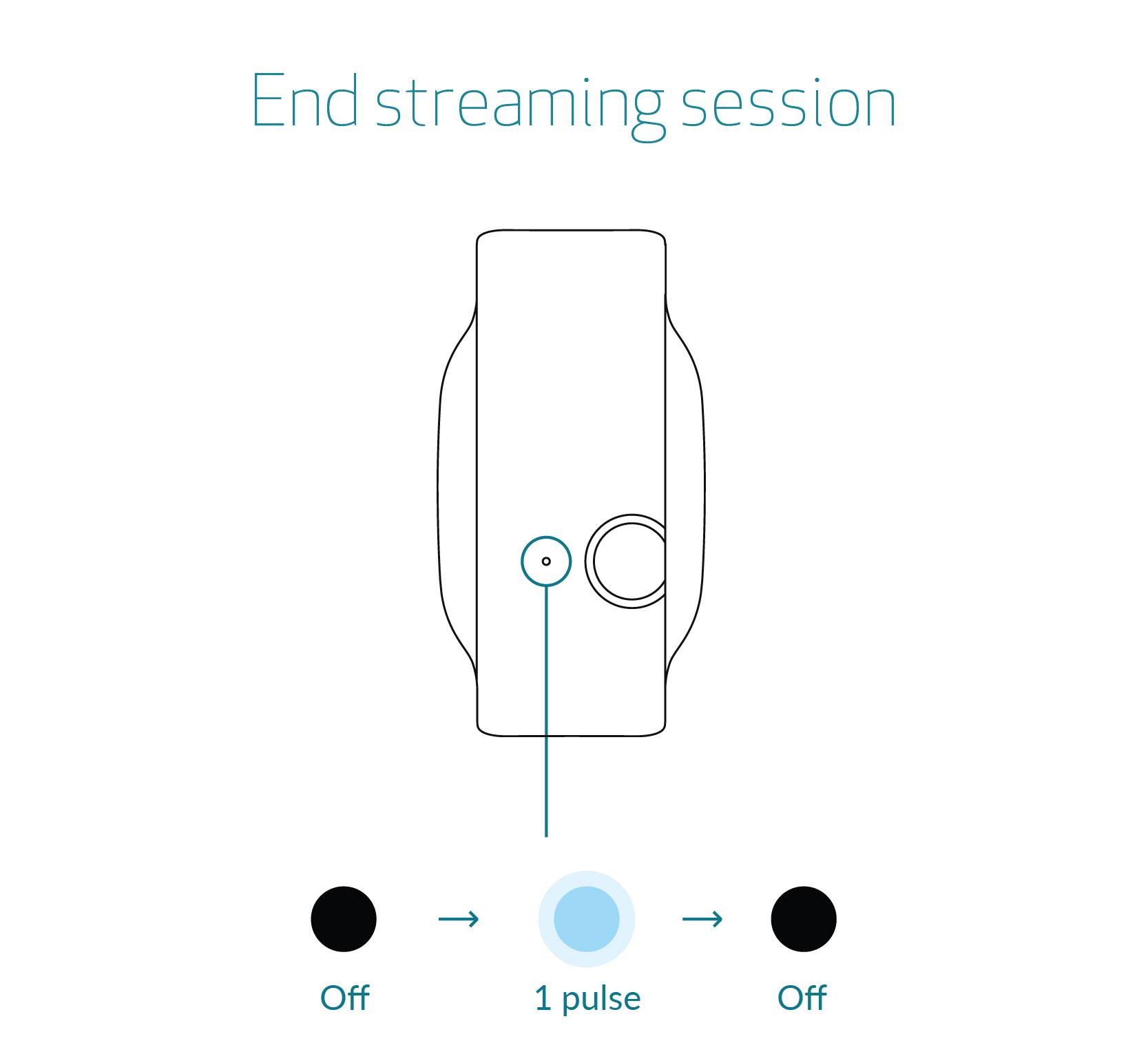e4-end-stream.jpg